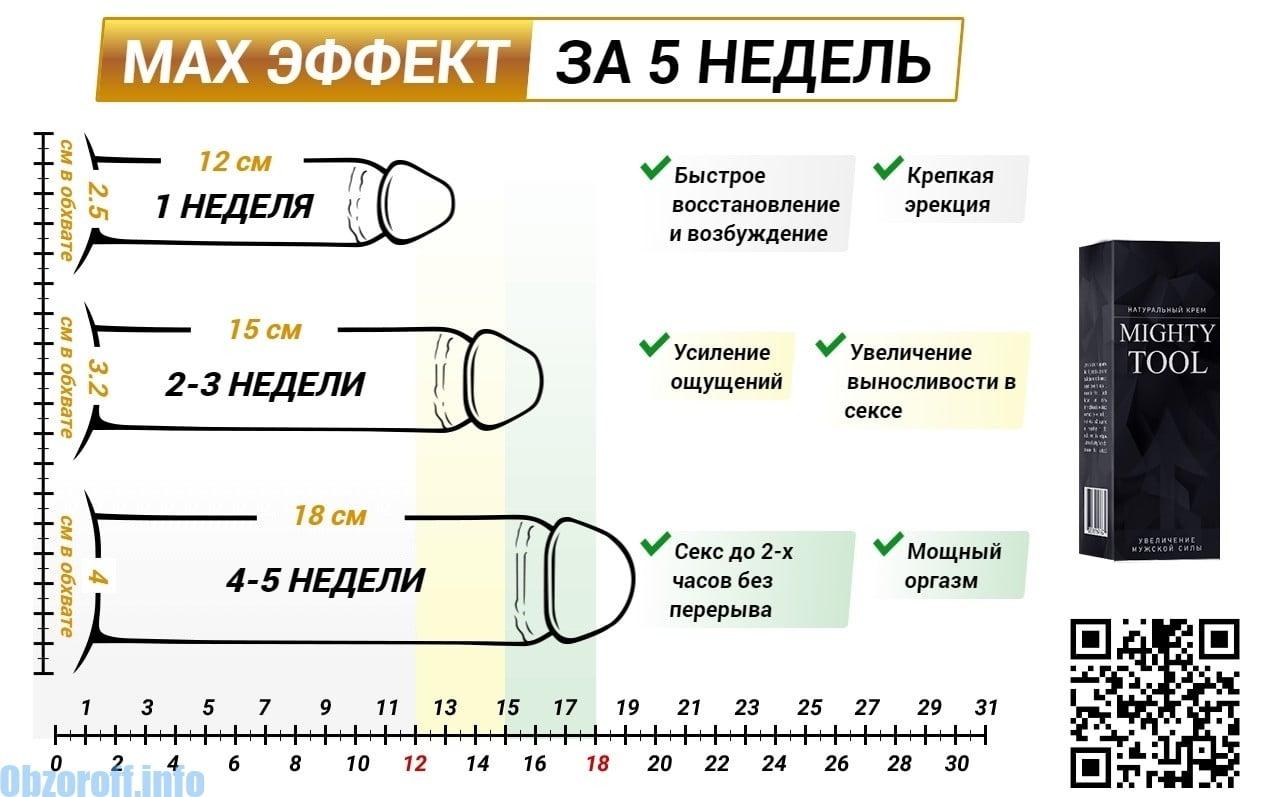 exerciții Kegel pentru erecția bărbaților